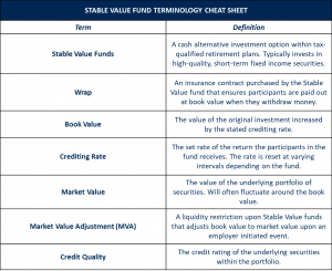 Stable Value Fund Terminology Cheat Sheet